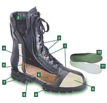 Konstrukce vojenské boty c051004442